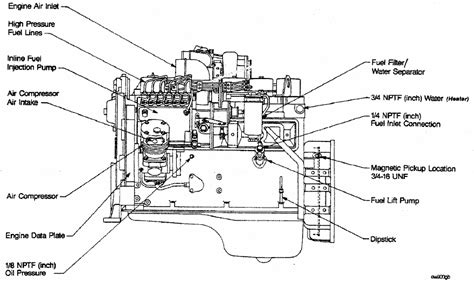 Hatz Diesel Fuel System Diagram by Cummins Diesel Engines External Engine Components