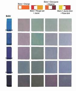 Couleur Complémentaire Du Rose : comment obtenir des gris le gris est une couleur ~ Zukunftsfamilie.com Idées de Décoration