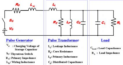 Equivalent Circuit Pulse Transformer Download