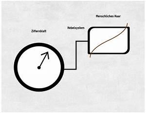 Luftfeuchtigkeit Berechnen : analog hygrometer vor und nachteile besseres ~ Themetempest.com Abrechnung