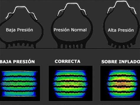 tips  consejos  tips  calibrar la presion de aire