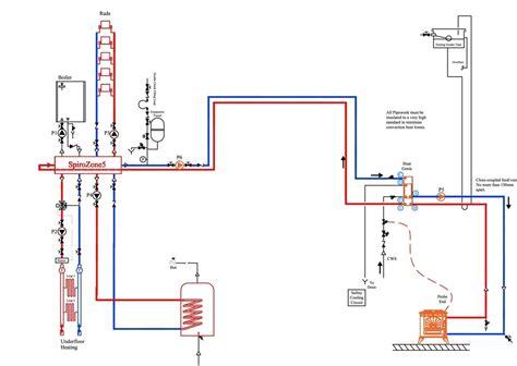 Heat System Diagram by Heat Genie