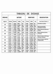 Dosage Beton Pour 1 Sac De Ciment 25 Kg : tableau de dosage ~ Premium-room.com Idées de Décoration