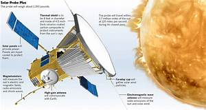 Spacecraft Solar Probe Plus - Pics about space