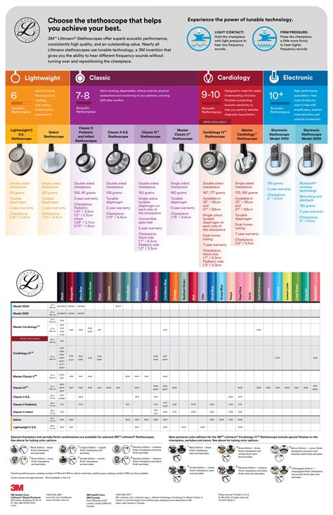 chair with stand australia littmann stethoscope product comparison
