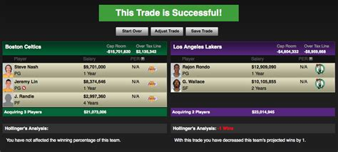Celtics Life: The four most likely trade scenarios for ...