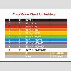 Resistor Color Codes How To Read & Calculate Resistance