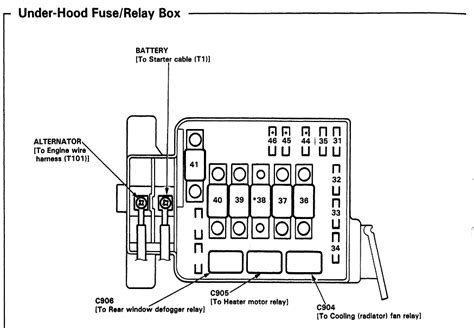 2000 Eclipse Fuse Box Relay N by Civic Sol Fuse Panel Printable Copies Of The Fuse