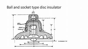 Types Of Insulator- Distribution Systems