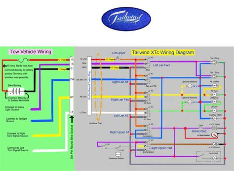 Cargo Trailer Wiring Diagram Circuit Maker