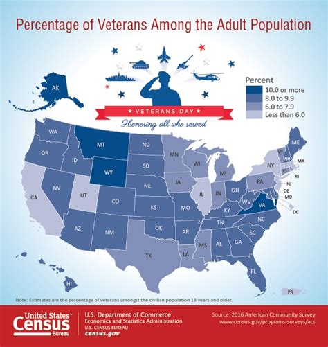 us census bureau u s census bureau releases key statistics on our nation s
