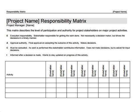 responsibility matrix template 13 work breakdown structure sles sle templates
