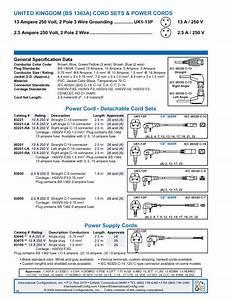 Gulf States G Mark  Asta  Bsi  British  Ce  United Kingdom Type G Angle Plugs  Gso Bs 1363