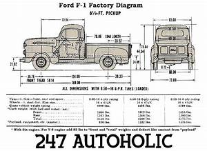 247 Autoholic  F1 Blueprint