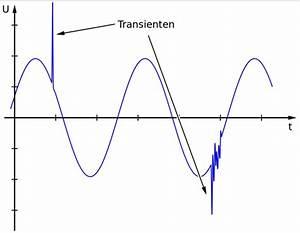 Led Streifen Strom Berechnen : spannend schneller led tod wegen zu viel volt im ~ Themetempest.com Abrechnung