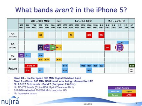 iphone lte bands how the iphone 5 illustrates the rf complexity facing