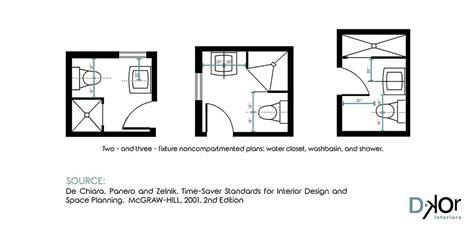 Bathroom Floor Plan Designer by Home Interior Design Tips By Miami Interior Design Firm