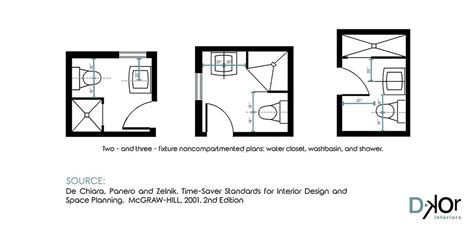 Bathroom Designs Dimensions by Interior Design Dimensions Decoratingspecial