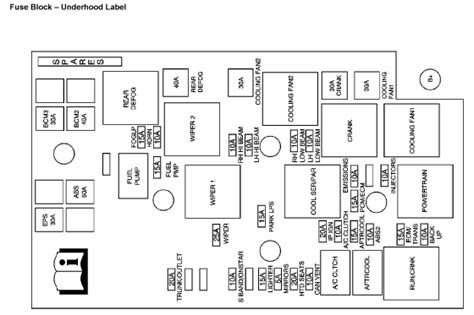 Chevy Cobalt Engine Diagram Fuse Box