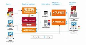 T Mobile Business Rechnung Online : why alibaba is planning no us expansion right now ~ Themetempest.com Abrechnung