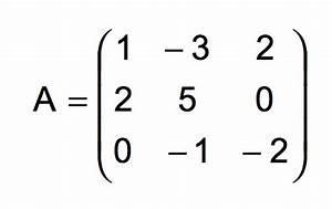 Determinante Berechnen 2x2 : matriz inversa 2x2 online calculadora ejemplos y f rmula ~ Themetempest.com Abrechnung