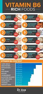 Vitamin B6  Deficiency  Sources And Health Benefits