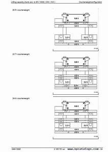 Download Grove Truck Crane Gmk 5095 Load Charts Pdf