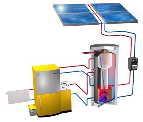solar wärmepumpe kombination kombination solarthermieanlagen mit anderer heiztechniken