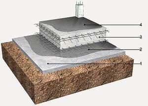 Precio en España de m² de Impermeabilización de losa de cimentación, mediante saturación de la
