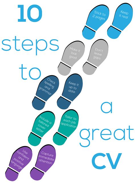 10 Steps To A Great Cv  Utility People