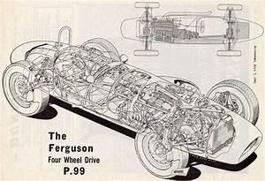 The Ferguson P99 Four Wheel Drive F1 Car