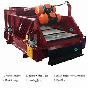 Shale Shaker Troubleshooting Guide