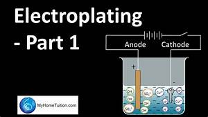 Electroplating - Part 1