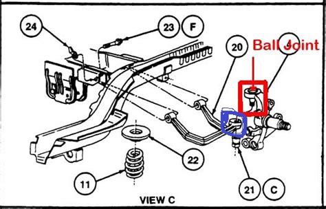 Car Ball Joints Diagram
