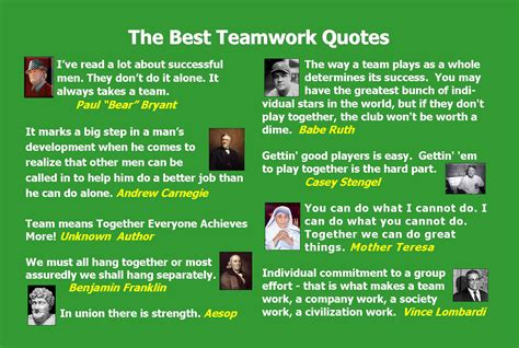 Famous Quotes On Teamwork