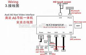 Multimedia Video Interface For Audi A6 4f Mmi 2g