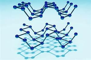 Black Phosphorus  Alternative To Silicon For Future