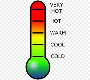 clip temperature image thermometer cold thermometer