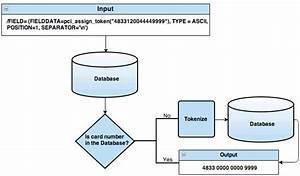 Database Flowchart Gallery
