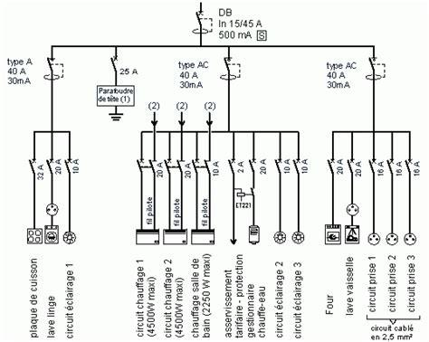 electrique cuisine schéma electrique consuel