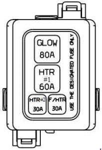 Hyundai Accent Fuse Box Diagram