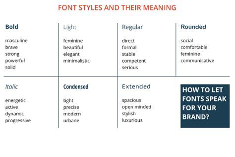 font styles thatday design branding