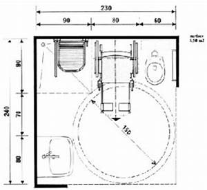 installateur sanitaire en alsace 68 ramundi raly With porte d entrée pvc avec amenagement salle de bain pour personnes agees