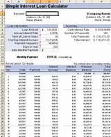 heloc heloc amortization schedule excel