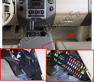 2007 Ford Expedition Fuse Box