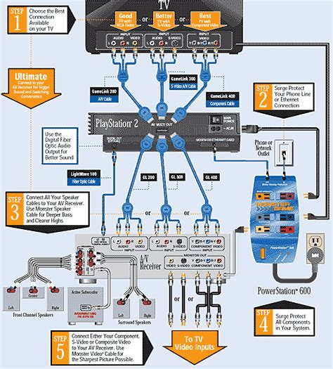 Wiring Home Theatre Diagram by Home Speaker Wiring Diagram Home Sound System Wiring Home