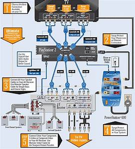 Home Audio Wiring Diagram