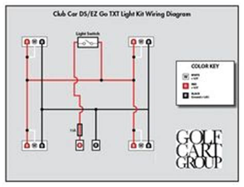 Club Car Forward Reverse Switch Wiring