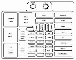 Chevrolet Suburban  1999   U2013 Fuse Box Diagram  U2013 Circuit