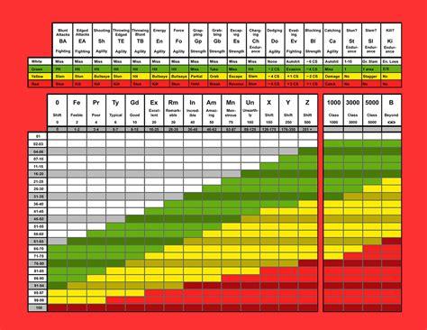 category tsr marvel snitchcat wiki fandom powered by wikia